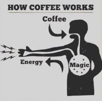 Kahvin toimintaperiaate