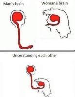 Täydellinen yhteisymmärrys