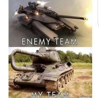 Joka world of tanks tiimi