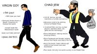 Virgin goy vs Chad Jew