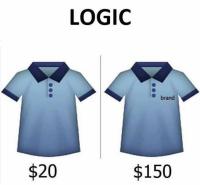 Loogista