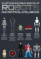 Robotteja viihteen eri aloilta