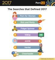 Pornohaut 2017