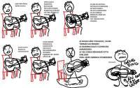 kitarasoolo