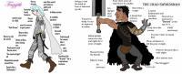 griffith vs black swordsman