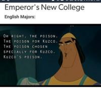 Emperor's New College