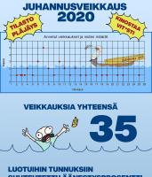 JUHANNUSVEIKKAUS 2020 - Tilasto
