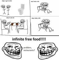 loputtomasti ruokaa